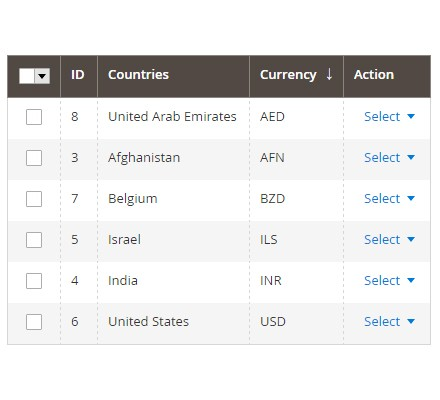 geoip-currency-mapping